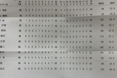 score_201108